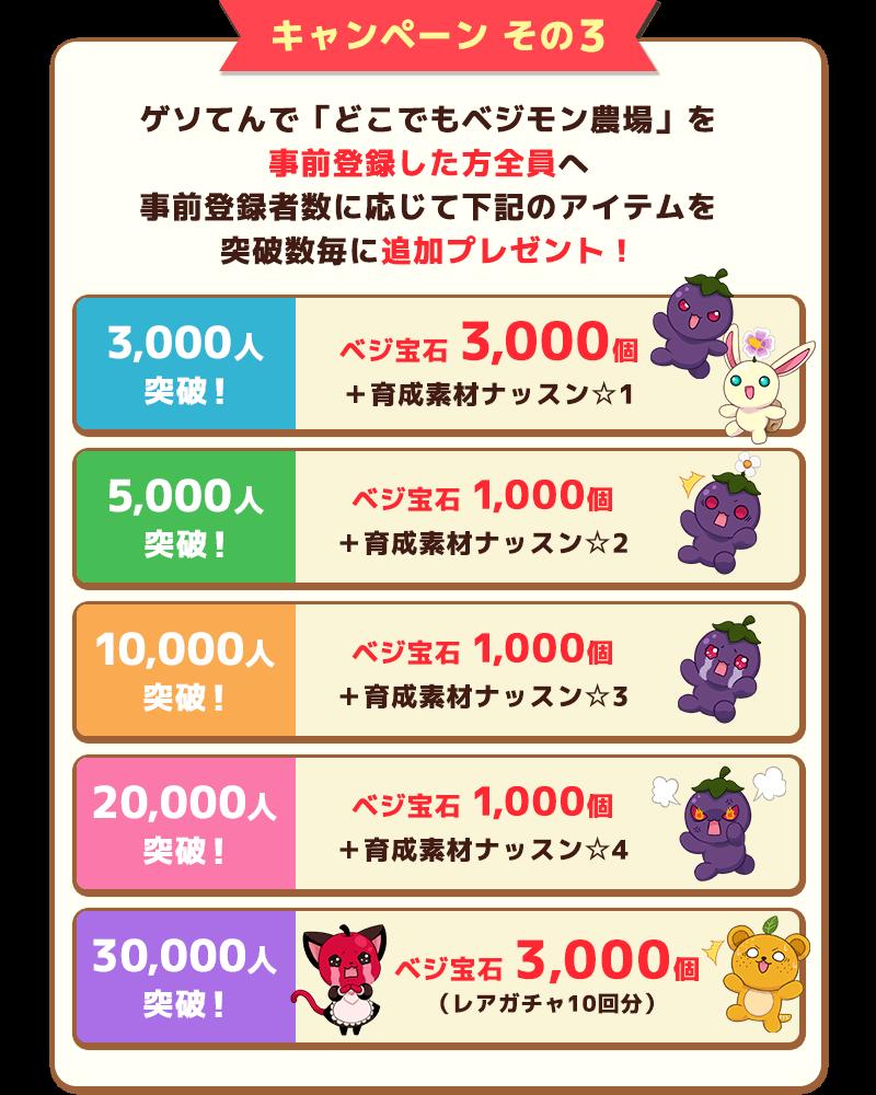 事前登録3大キャンペーン開催!